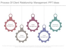 Process Of Client Relationship Management Ppt Ideas