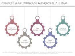 Process Of Client Relationship Management Ppt Ideas