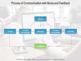 Process Of Communication With Noise And Feedback