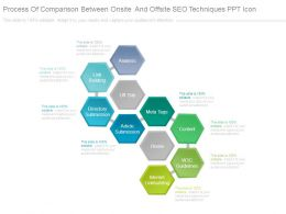Process Of Comparison Between Onsite And Offsite Seo Techniques Ppt Icon