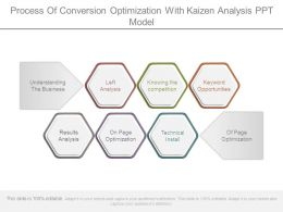 Process Of Conversion Optimization With Kaizen Analysis Ppt Model