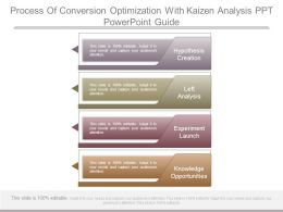 Process Of Conversion Optimization With Kaizen Analysis Ppt Powerpoint Guide