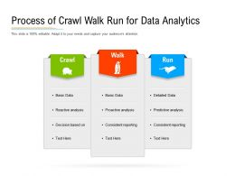Process Of Crawl Walk Run For Data Analytics