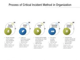 Process Of Critical Incident Method In Organization
