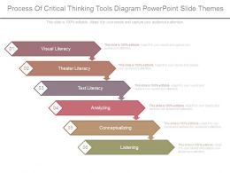 Process Of Critical Thinking Tools Diagram Powerpoint Slide Themes