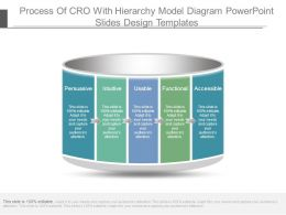 Process Of Cro With Hierarchy Model Diagram Powerpoint Slides Design Templates