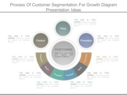 Process Of Customer Segmentation For Growth Diagram Presentation Ideas
