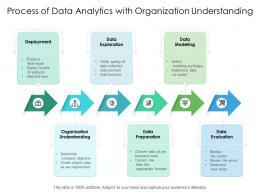Process Of Data Analytics With Organization Understanding