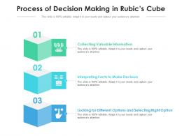 Process Of Decision Making In Rubics Cube