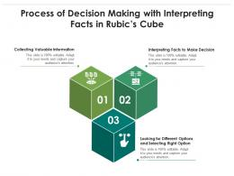 Process Of Decision Making With Interpreting Facts In Rubics Cube