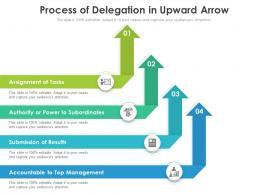 Process Of Delegation In Upward Arrow