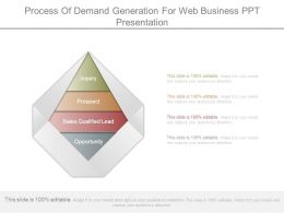 Process Of Demand Generation For Web Business Ppt Presentation