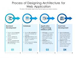Process Of Designing Architecture For Web Application
