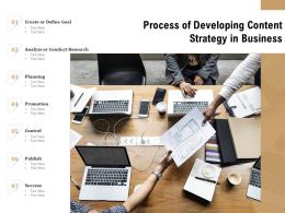 Process Of Developing Content Strategy In Business