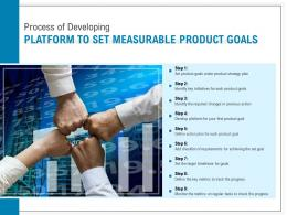 Process Of Developing Platform To Set Measurable Product Goals