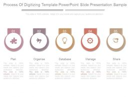 Process Of Digitizing Template Powerpoint Slide Presentation Sample