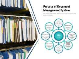 Process Of Document Management System
