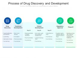 Process Of Drug Discovery And Development