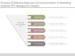 Process Of Effective Alignment Of Communication In Marketing Channel Ppt Background Designs