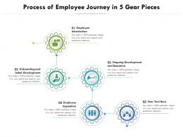Process Of Employee Journey In 5 Gear Pieces