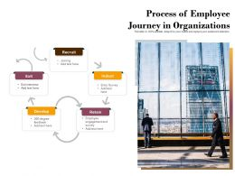 Process Of Employee Journey In Organizations