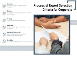 Process Of Expert Selection Criteria For Corporate