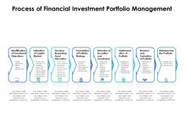 Process Of Financial Investment Portfolio Management