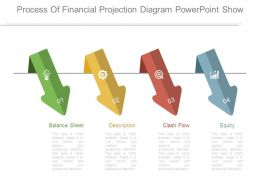Process Of Financial Projection Diagram Powerpoint Show