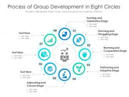 Process Of Group Development In Eight Circles