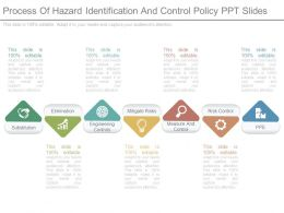 Process Of Hazard Identification And Control Policy Ppt Slides