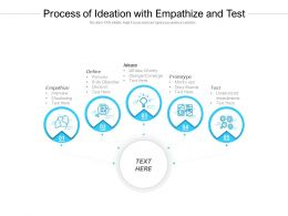 Process Of Ideation With Empathize And Test