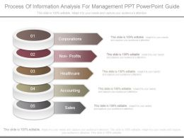 Process Of Information Analysis For Management Ppt Powerpoint Guide