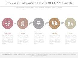 process_of_information_flow_in_scm_ppt_sample_Slide01