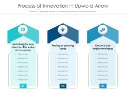 Process Of Innovation In Upward Arrow