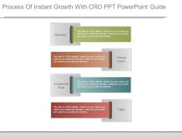 Process Of Instant Growth With Cro Ppt Powerpoint Guide