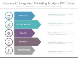 Process Of Integrated Marketing Analysis Ppt Slides