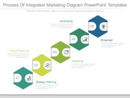 Process Of Integrated Marketing Diagram Powerpoint Templates