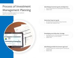 Process Of Investment Management Planning