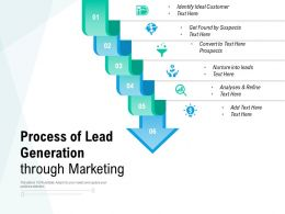 Process Of Lead Generation Through Marketing