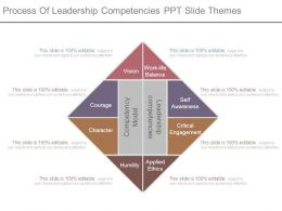 Process Of Leadership Competencies Ppt Slide Themes