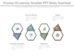 Process Of Learning Template Ppt Slides Download