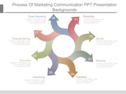 Process Of Marketing Communication Ppt Presentation Backgrounds