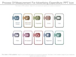 Process Of Measurement For Advertising Expenditure Ppt Icon