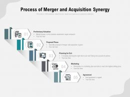 Process Of Merger And Acquisition Synergy