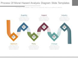 Process Of Moral Hazard Analysis Diagram Slide Templates