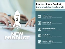 Process Of New Product Commercialization Launch