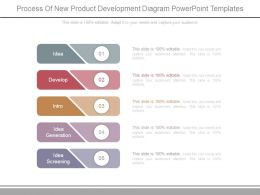 Process Of New Product Development Diagram Powerpoint Templates