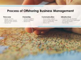 Process Of Offshoring Business Management