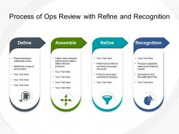 Process Of Ops Review With Refine And Recognition