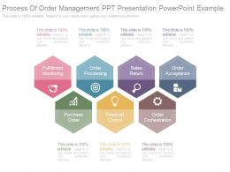 Process Of Order Management Ppt Presentation Powerpoint Example